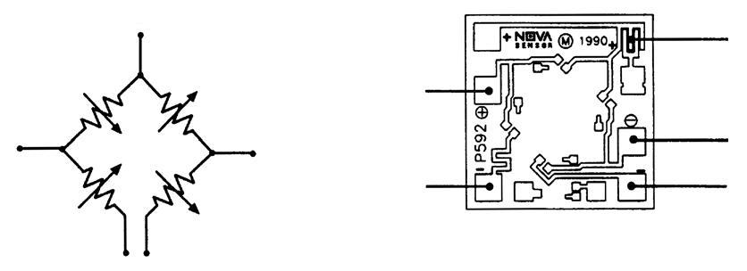 ge novasensor p592 硅压力传感器芯片